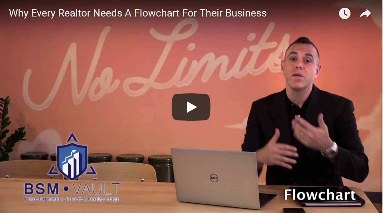 Why Every Realtor Needs A Flow Chart For Their Business [VIDEO]